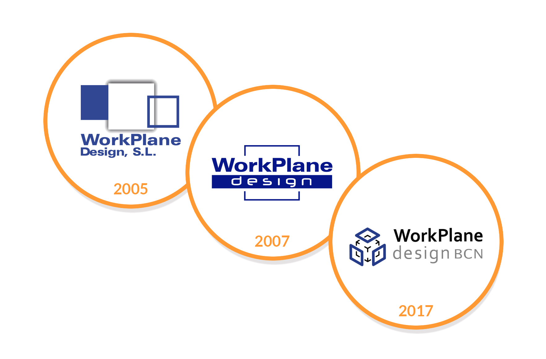 Workplane logos historic